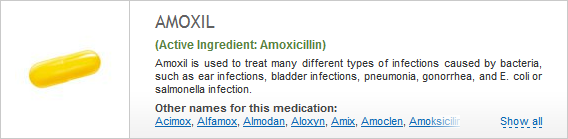 buy amoxil