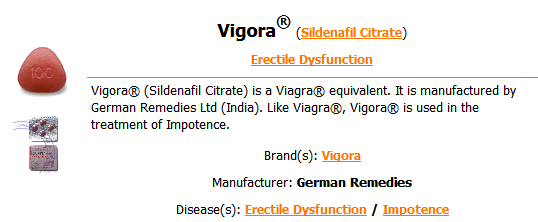 buy vigora
